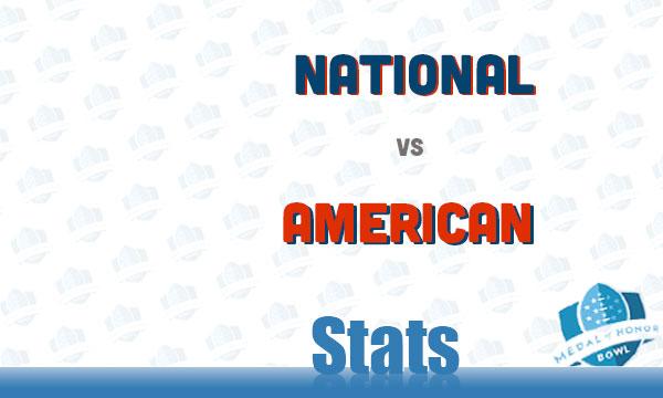 Medal of Honor Bowl Statistics
